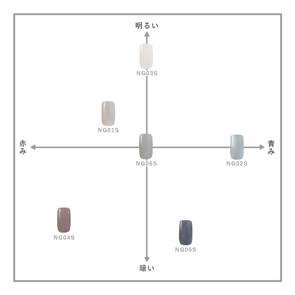 Calgelベージュマトリクス図